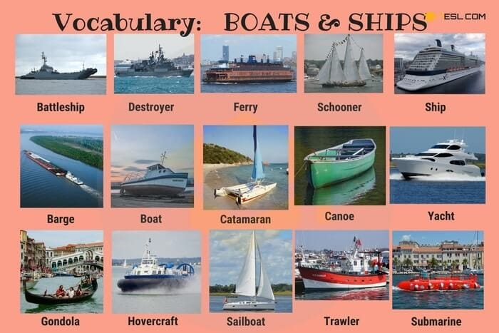 Boat & Ship Types